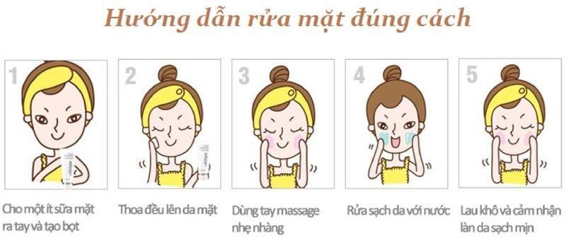Các bước thao tác rửa mặt đúng cách - khi nào nên dùng sữa rửa mặt