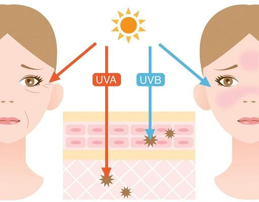 Da cần được bảo vệ khỏi ánh nắng để hạn chế vết thâm - serum trị thâm cho da dầu