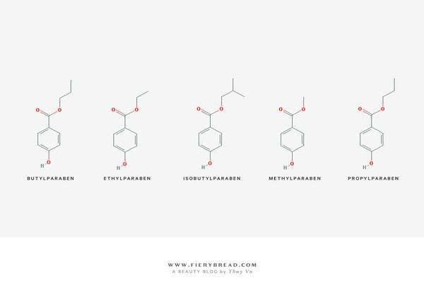 Đây là những gốc thường xuất hiện trong các sản phẩm của paraben