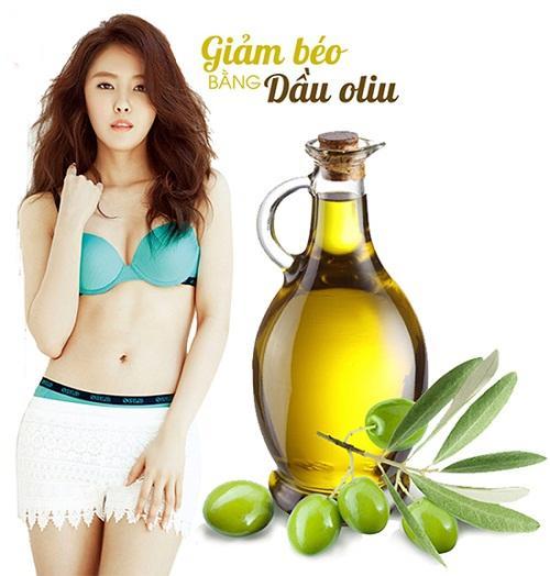 Dầu oliu có khả năng đánh tan mỡ và cholesterol