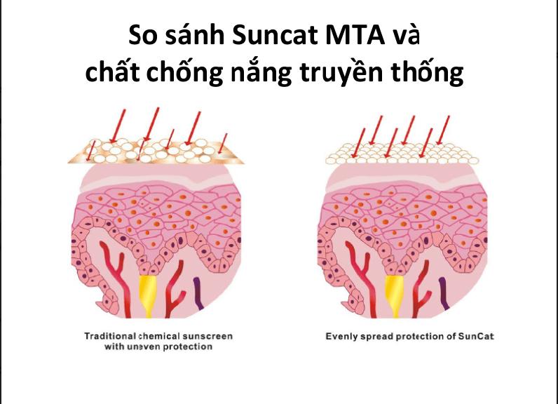 So sánh suncat MTA và chất chống nắng truyền thống